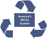 401k_Sustainability