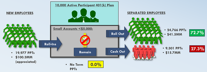Figure 2 Plan With AP