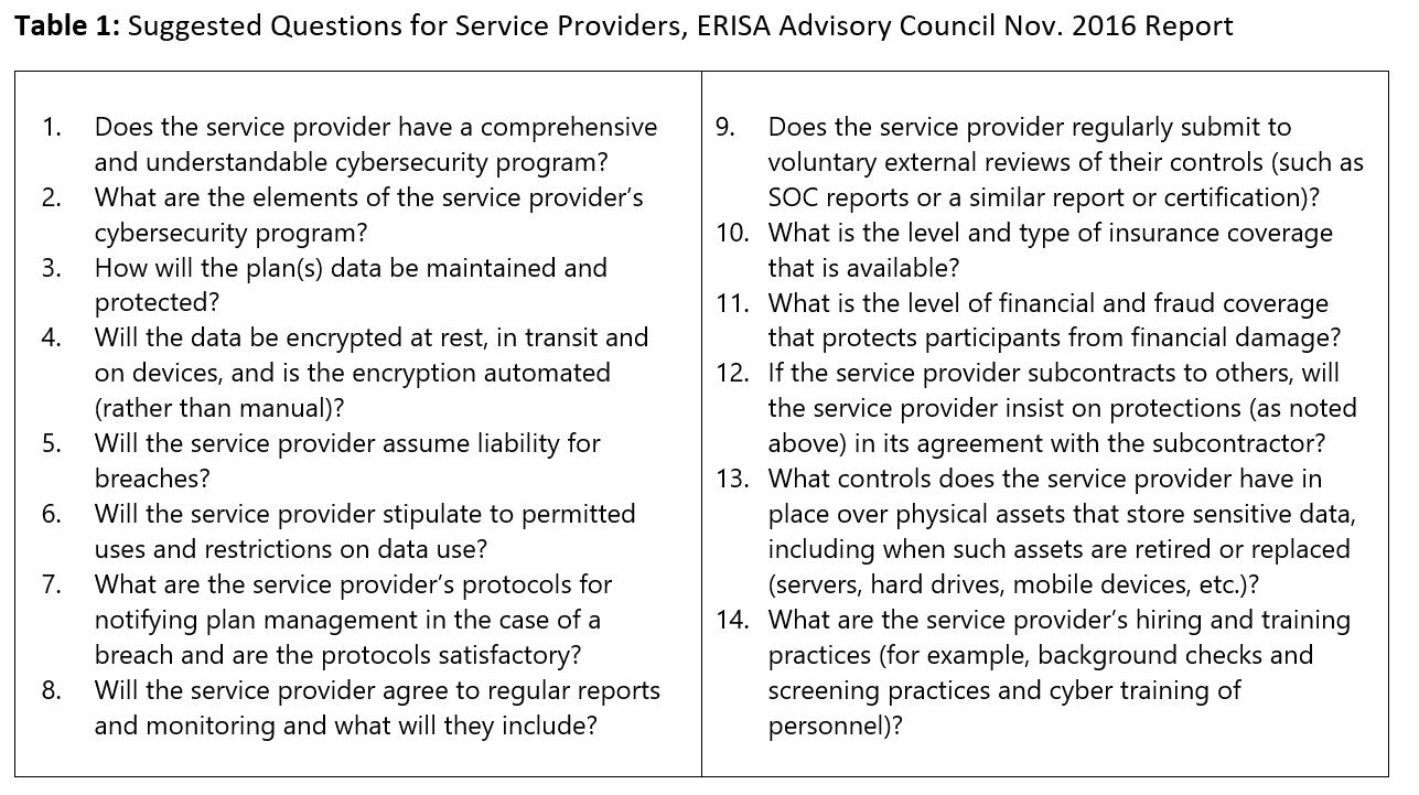 EAC Questions