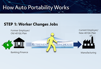 How AP Works Blog Image