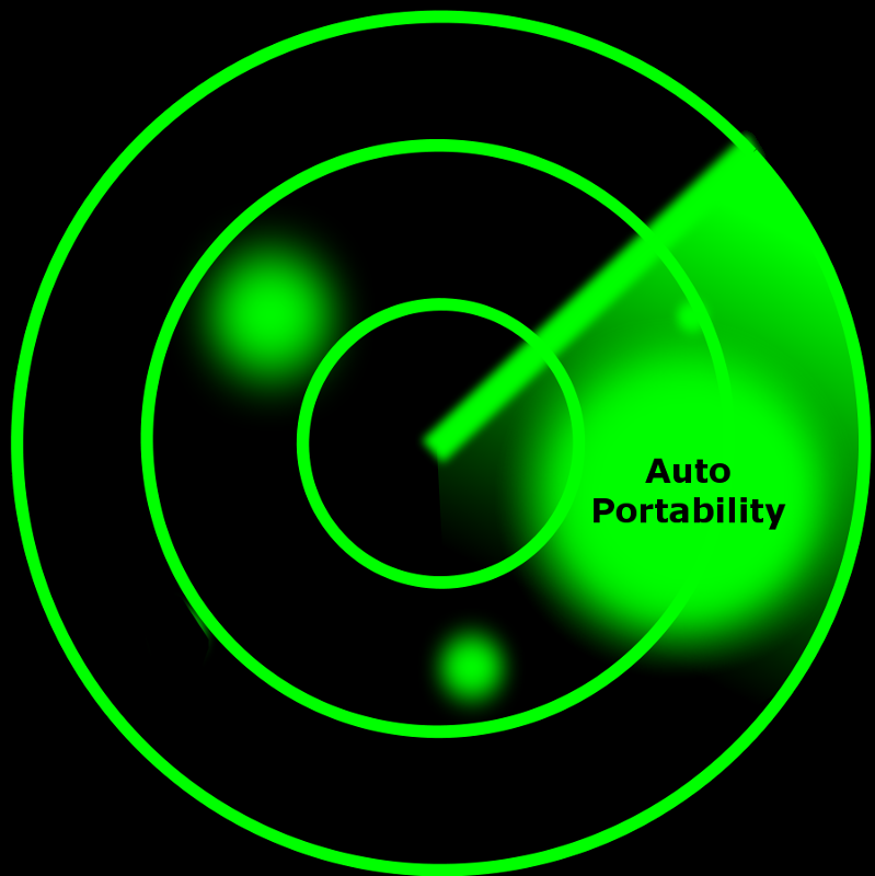 Auto Portability Radar Screen